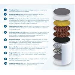 HydROtwist Chrome Shower Filter Chlorine Healthy Skin 10 Stage